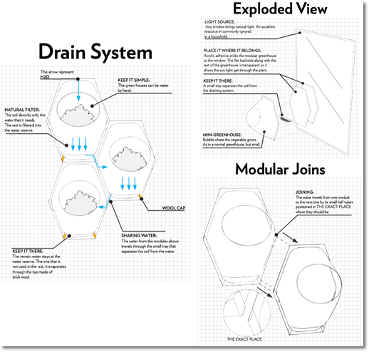 排水システムとイメージ